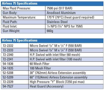 Binks A75 Airless