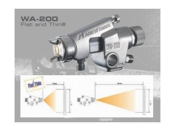 WA-200 FLAT AND THIN® - VERY SHORT DISTANCE TO THE WORKPIECE