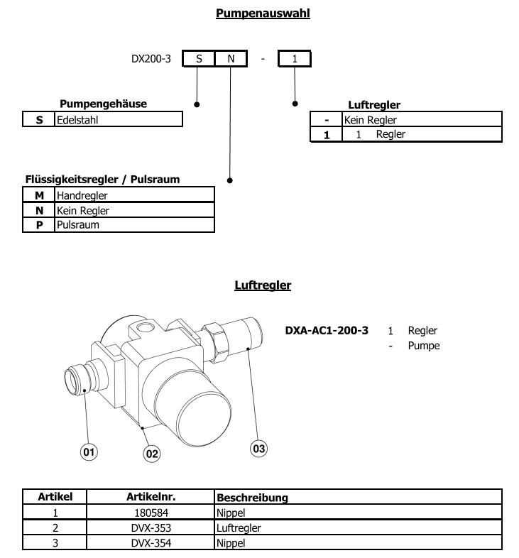 DX200 3:1 Membranpumpe - Edelstahl, mit Manuellem Materialregler