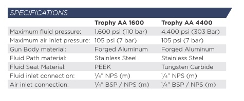 Trophy AA4400, Airless