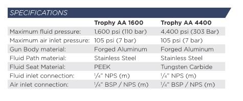 Binks Trophy AA1600 Airless