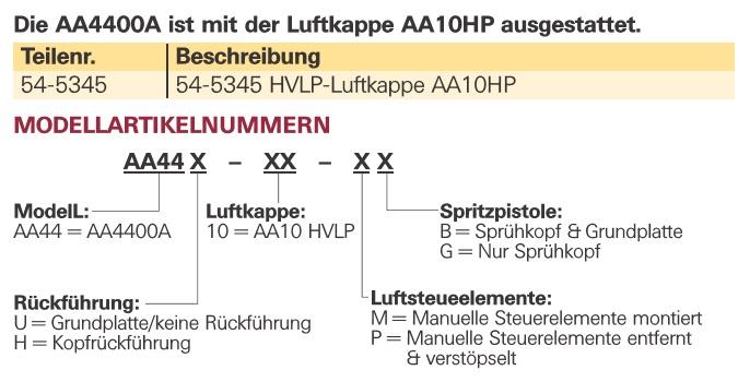 AA4400A Automatikpistole mit  Grundplatte/keine Rückführung und AA10 HVLP Luftkappe