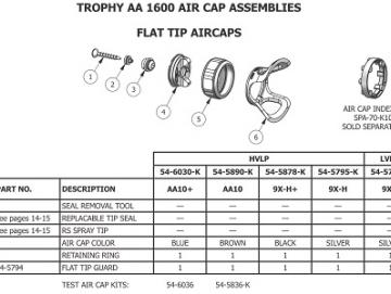 Index plate (10 pieces) for AA1600 and AA4400