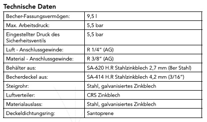 9,5 Liter Zinkblechtank und Deckel